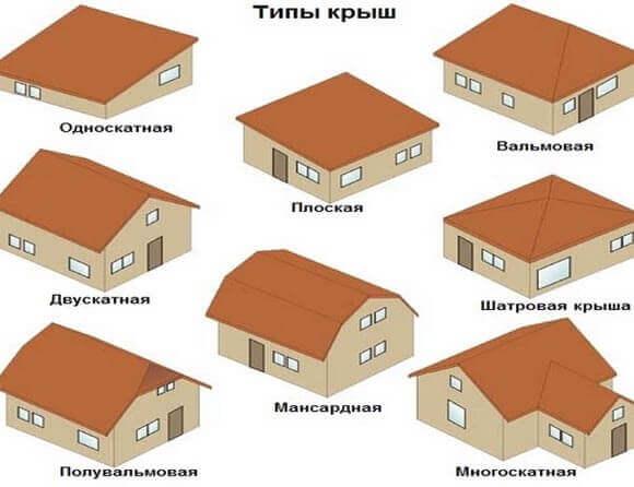 da80ae0df167547a9f9bd56b20b3f1e7 Монтаж крыши своими руками – подробная инструкция от Центра Мастеров Кровли