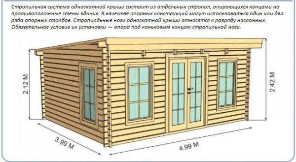 image15-1-600x329 Особенности и этапы строительства односкатной крыши: руководство для монтажа своими руками
