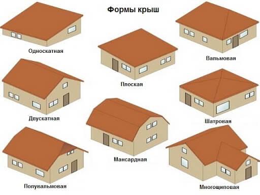 image6 Виды крыш для дома: конструкции и покрытия