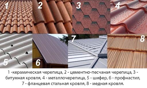 image9 Как выбрать правильное покрытие для разных видов крыш. Разумная экономия при обустройстве кровли.